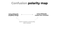 Confusion polarity map - brand community consultation.png