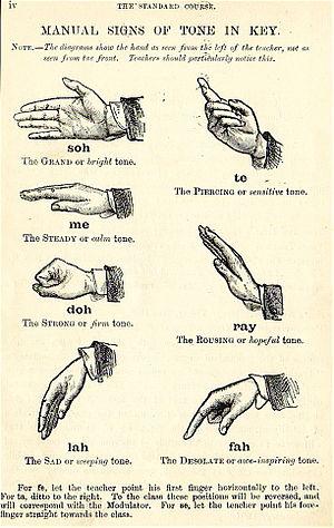 Deutsch: Handzeichen nach Curwen. Beschreibung...