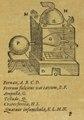 De distillatione 1608 Giambattista della Porta p 25 detail AQ16 P25 (1).tif