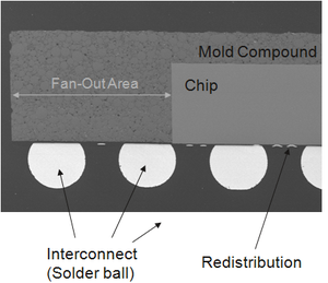 Embedded Wafer Level Ball Grid Array - Cross Section eWLB