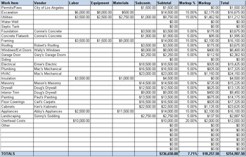 A basic estimating spreadsheet.