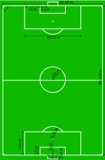 Football pitch spanish metric.svg