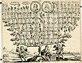 Genii Serenissimorum Principum Philippi Wilhelmi Comitis Palatini Rheni sponsi, et Annae Catharinae Constantiae, augustissimorum regum Sigismundi III. filiae, Vladislai IV. sororis, Poloniae et (14597365337).jpg