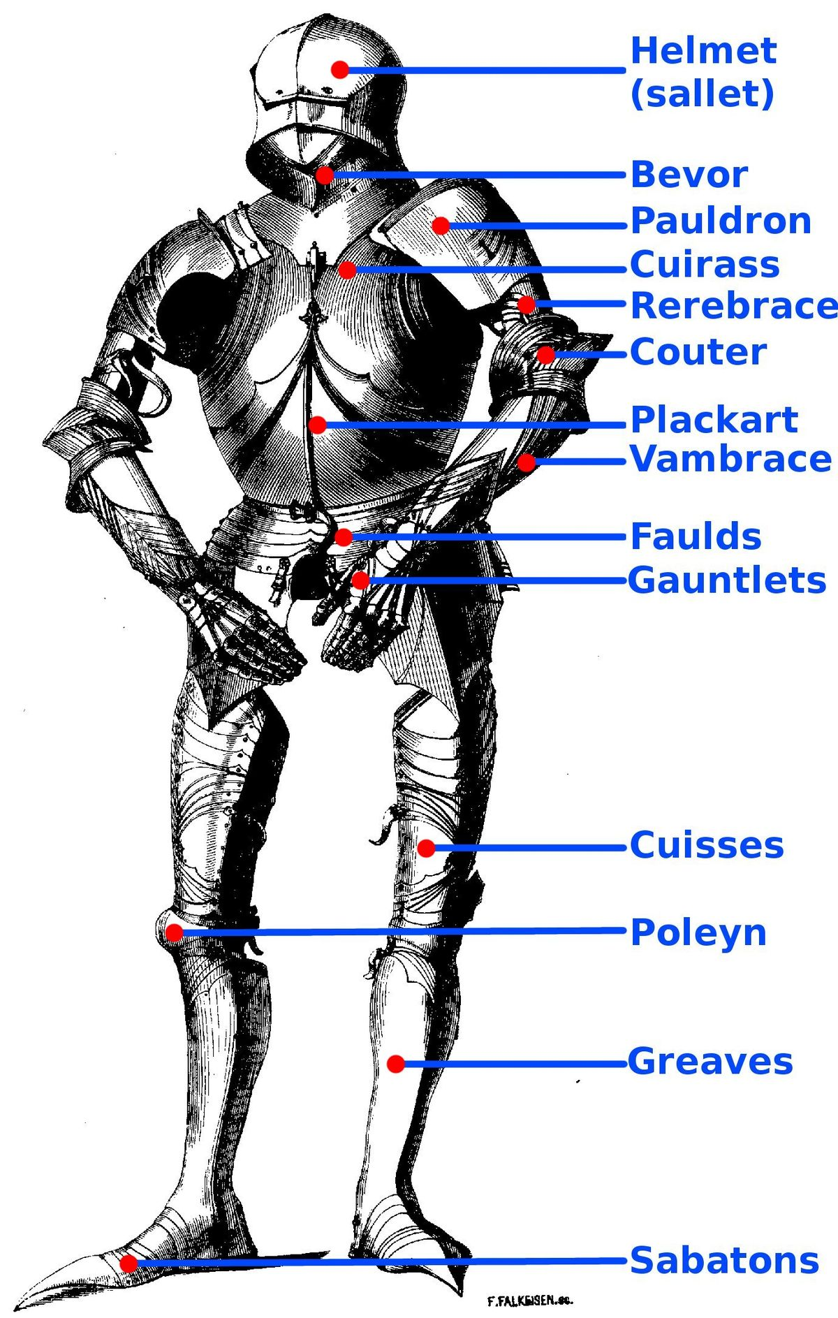Components of medieval armour , Wikipedia