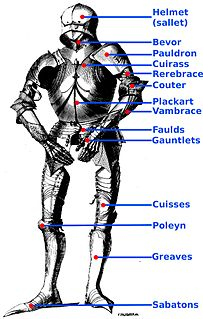 any armor piece used in Europe in the Middle Ages which is a physical part of or is affixed to another piece