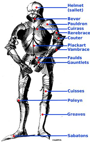 Components of medieval armour - Late medieval gothic plate armour with list of elements