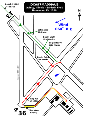 Wiring Diagram For 1966 Ford Ltd