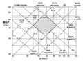 Hemodynamic Management Chart.png