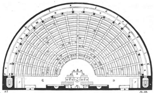 Chamber of Deputies (France) - Floor plan of the conference hall of the Chamber of Deputies