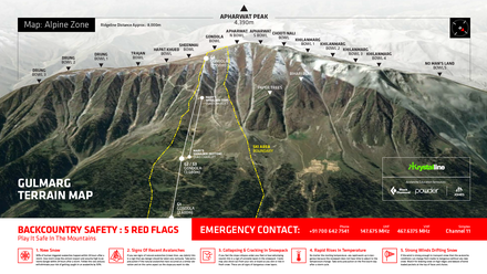 Ski Resort Terrain Map showing Gulmarg Gondola, lift, and terrain