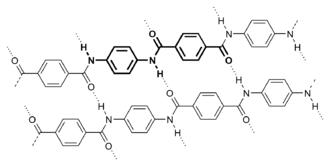 Hydrogen bond - Para-aramid structure