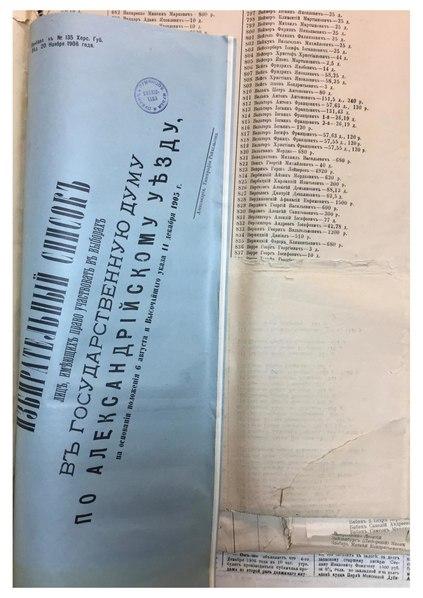 File:Kherson gub Alexandriiski uezd Duma voters 1906.pdf