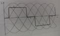 La forma de onda de la corriente de salida es la siguiente.png