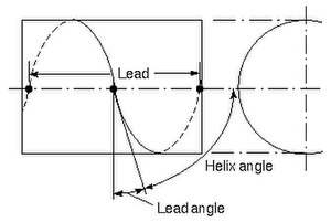 Lead (engineering) - Definition of lead angle per ANSI/AGMA 1012-G05