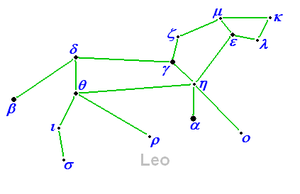 Leo Constellation Drawing