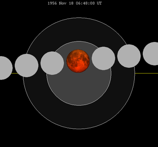 Lunar eclipse chart close-1956Nov18.png