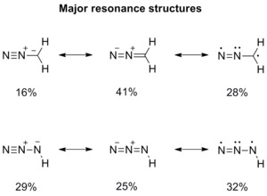Calculated major resonance structures of diazomethane and hydrazoic acid (doi = 10.1021/ja00475a007)