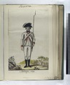 Malaga, 1791. (1797) (NYPL b14896507-87783).tiff