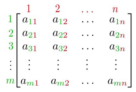 Matrix (mathematics) - Wikiwand