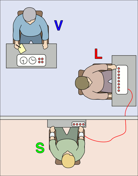 http://upload.wikimedia.org/wikipedia/commons/thumb/b/bf/Milgram_Experiment.png/473px-Milgram_Experiment.png