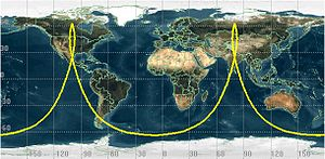 Molniya orbit - Groundtrack of Molniya orbit. In the operational part of the orbit (4 hours on each side of apogee), the satellite is north of 55.5° N (latitude of for example central Scotland, Moscow and southern part of Hudson Bay)
