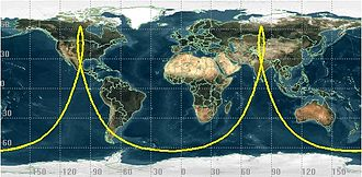 Molniya orbit - Figure 2: Groundtrack of Molniya orbit. In the operational part of the orbit (4 hours on each side of apogee), the satellite is north of 55.5° N (latitude of for example central Scotland, Moscow and southern part of Hudson Bay). A satellite in this orbits spends most of its time in the northern hemisphere and passes quickly over the southern hemisphere.