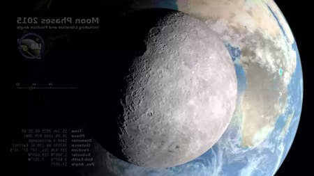 File:Moon Phase and Libration, from the Other Side - Farside Earth Moon 1080p30, 2015.webm