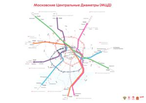 Московские центральные диаметры — Википедия 81d6f5fa665