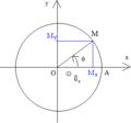 Mouvement circulaire - repérage cartésien d'origine le centre du cercle.png
