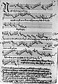 Náš milý svatý Václave (Codex Speciálník).jpg