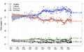 NZ opinion polls 2005-2008 new.png
