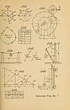 Notes on mechanical drawing, graphic statics, machine design, and kinematics (1909) (14778459894).jpg