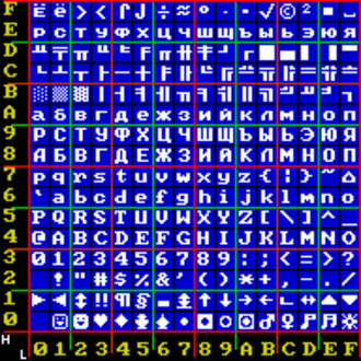 Code page 866 - A VGA-compatible text mode font partially supporting code page 866 (Є, Ї and Ў are missing)