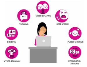 Online harassment of women journalists.png