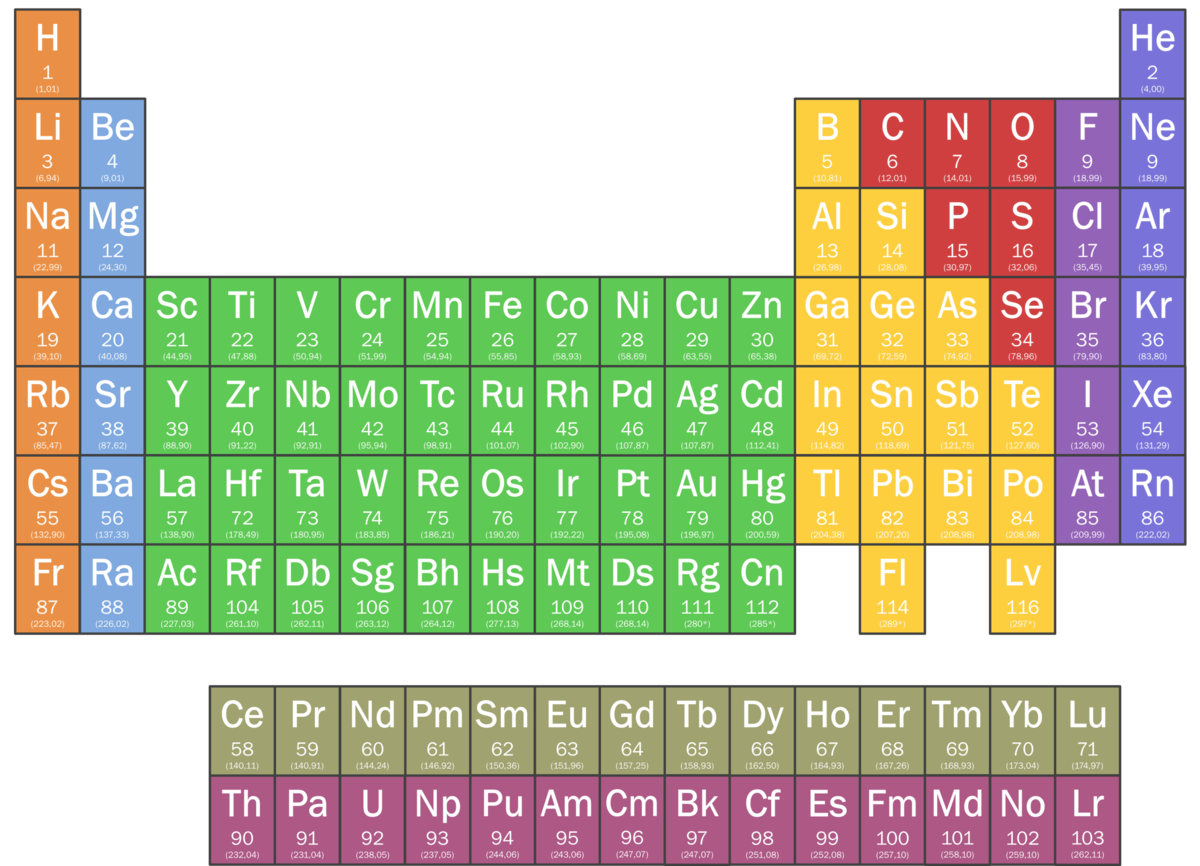 Elemento qumico wikiquote urtaz Gallery