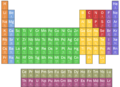 Periodic Table.png