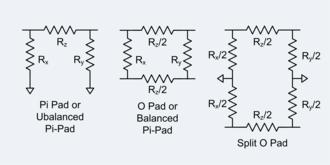 Π pad - Pi pads, O pads and split O pads