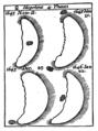 Riccioli Almagestum Novum Venus Satellites.png