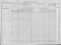 Sčítací operát 1857.png