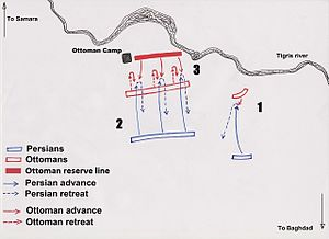 Battle of Samarra (1733) - Image: Samarra 005464