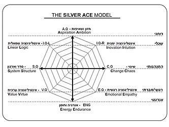 333px-Silver_Ace_Model.jpg