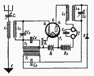 Reflex receiver - Wikipedia