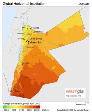 Energy in Jordan - Solar potential in Jordan