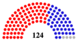 South Carolina House of Reps Seating as of May 16, 2017.png