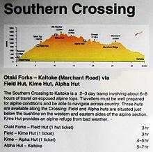 Southern Crossing - Wikipedia