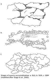 Stages of Recrystallization.jpg