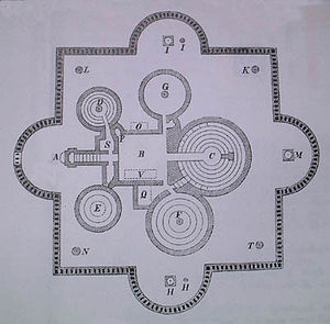 Stjerneborg - schematic of Stjerneborg showing underground chambers