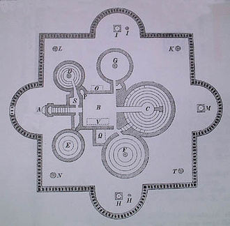 Stjerneborg - schematic of Stjerneborg showing underground chambers