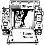 Stinger Under Armor with gunner inside the vehicle.png