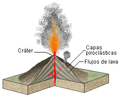 Stratovolcano lmb.png